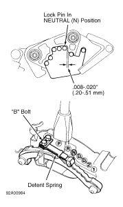 http://www.2carpros.com/forum/automotive_pictures/55316_94legendshifter_1.jpg