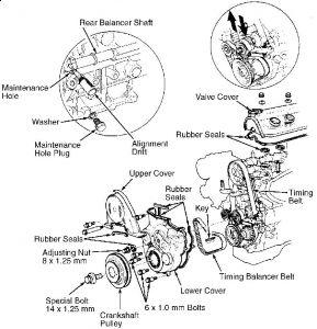 http://www.2carpros.com/forum/automotive_pictures/55316_95accordtb6a_1.jpg