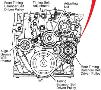 95 honda accord timing belt diagram 1998 honda passport