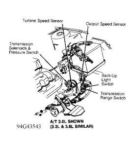 1995 Dodge Caravan Hard Shift: My Caravan Transmission Failed Out