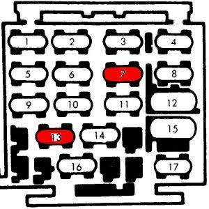 buick century fuse box diagram electrical problem buick here is the fuse panel diagram for you