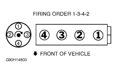 Firing Order: Need Diagram for Plug Wires on Dist Keep ... on