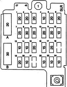 55316_96blazerfuse1_1 1996 chevy blazer fuse diagram electrical problem 1996 chevy 1997 chevy blazer fuse box diagram at virtualis.co