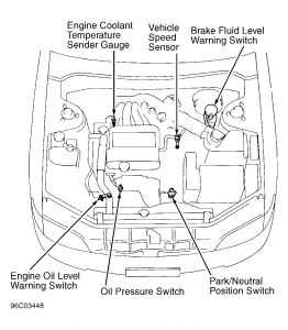 Evap Canister Location 2004 Jeep Grand Cherokee furthermore Mercedes Benz 300e 1988 Mercedes Benz 300e Engine Check Light besides 42rle Transmission Sensor Diagram besides T13807216 95 geo tracker need diagram engine as well P 0900c1528003c317. on check oil light