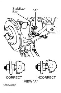 http://www.2carpros.com/forum/automotive_pictures/55316_96maxfrontsuspension2_1.jpg