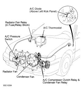 Dodge Ram 1500 Spark Plug Wiring Diagram also 63qv0 2002 Civic Coupe Air Bag Light Staying also Glow Plug Fuse Location 2008 Mercedes E320 further 95 Mustang Air Bag Module Location also askjeffwilliams. on 2002 acura tl seat wiring diagram