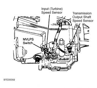 2002 Honda Civic Interior Fuse Box