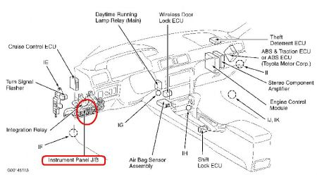 Toyota Camry 1998 Toyota Camry Instrument Panel Issue on lamp wiring diagram