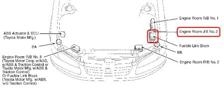 84 Corvette Fuse Box together with T10212949 Whare ecm located further 1998 Toyota Camry Fuse Box Hood additionally T8024692 Need fuse panel layout ford f150 as well Toyota celica fuse diagrams. on 1999 toyota camry fuse box layout