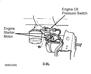 Saturn Relay 3 5 2005 Specs And Images moreover Ford Thunderbird 1995 Ford Thunderbird How To Change Heater Core furthermore P 0996b43f80cb0f20 likewise 2000 Lexus Gs 300 Fuse Diagram additionally Dodge Caravan 1998 Dodge Caravan Location Of Oil Pressure Sending Unit. on where is the oil pressure switch located in a