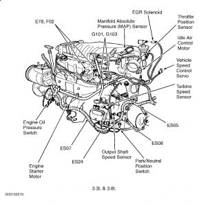 Dodge Caravan 1998 Dodge Caravan Location Of Oil Pressure Sending Unit