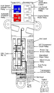2s052 Location Body Control Module 1999 Dodge Caravan Se Van as well 2004 Chrysler Sebring Fuse Box Diagram Vision furthermore Wiring Diagram On 1999 Chysler Cirrus 2 5 besides 2ye5p 1999 Dodge Grand Caravan Outlets Not Working further Fuse Box Acura Cl Schematics Wiring Diagrams F Diagram Trusted Schematic Layout Ford Electrical Explained Symbols L Ka Enthusiast Under Hood 2003 F250 7 3 Lariat. on fuses for 1998 chrysler sebring wiring diagram