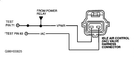 Ford idle control valve wiring