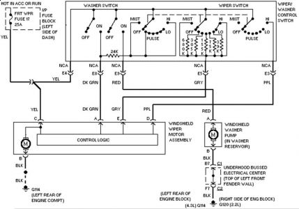 98 Chevy K1500 Wiper Wiring Diagram - Wiring Diagram on