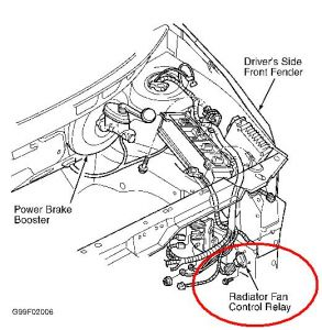 94244 Replacing Transfer Case Encoder Motor further View Honda Parts Catalog Detail besides P0771 2009 toyota camry further T19396778 08 avenger trouble code po765 shift further Vw Jetta Fuse Location. on shift solenoid b location