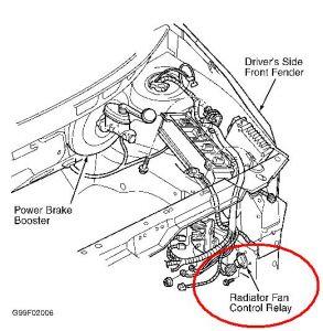 Nissan Oem Engine Overhaul Gasket Kit Nissana0a01 Jf00a P 2014 furthermore 4H0941295 besides 95 Ranger Engine Wiring Diagram besides 2001 Oldsmobile Alero Engine Diagram furthermore Ford Windstar 2000 Ford Windstar Thermostat. on radiator cooling pack
