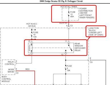 2004 dodge intrepid rear window defroster fuse box diagram 2000 dodge stratus rear window defrost: electrical problem ...