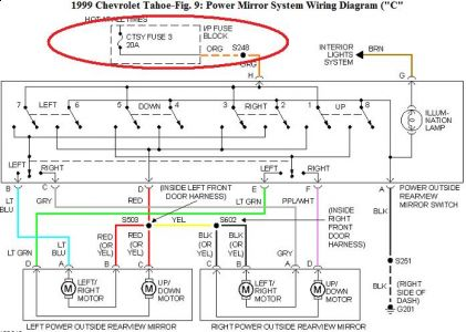 55316_99tahoepm_1 1999 chevy tahoe mirrors wont work!!! 1999 chevy tahoe v8 four 1999 tahoe fuse box diagram at bayanpartner.co
