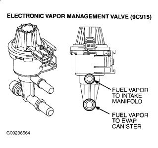 1999 Ford Taurus Engine Light On: the Code Was for the Fuel