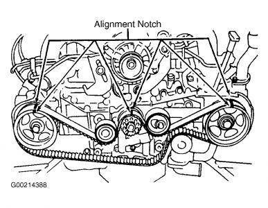 1994 subaru legacy timing marks: engine mechanical problem ... 1995 subaru legacy engine diagram