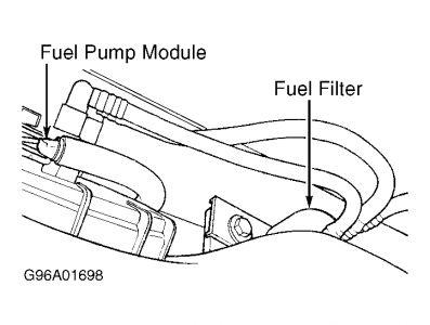 1998 Dodge Caravan Fuel Filter: 1998 Dodge Caravan 54000 Miles How...2CarPros
