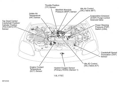 Honda Civic 1998 Honda Civic Idle Air Control System on 2000 honda civic parts diagram
