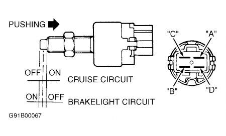 55316_elantrabrakeswitch_1 2000 hyundai elantra brake lights, hazard lights, signal li Turn Signal Relay Wiring Diagram at n-0.co