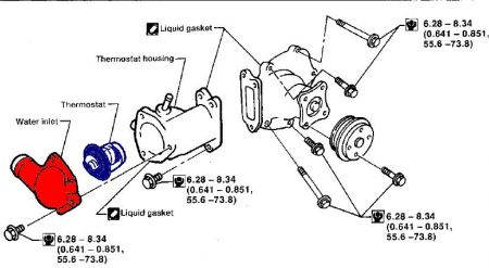 Nissan Quest Thermostat Location