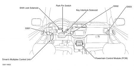 T16942638 Crankshaft position sensor 2000 crysler furthermore 1995 Ford F 150 Crankshaft Position Sensor Location in addition Honda Odyssey Pcm Location also 2011 Traverse Wiring Diagram also 2009 Chevy Cobalt Fuse Box Location. on taurus crankshaft position sensor location