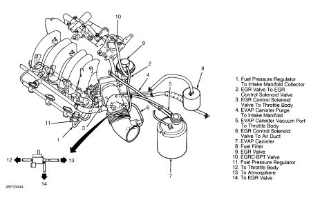 1995 Other Nissan Models Vacuum Hose Routing: Engine ...