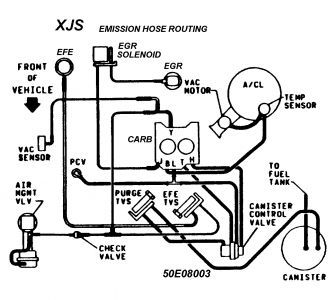 Voltage Regulator Wiring Diagram besides Chrysler Grand Voyager 1997 Chrysler Grand Voyager Thermo Fans additionally Toyota Pickup 1993 Toyota Pickup Feathering The Gass And Starting Problem moreover 1114092 Alternator Wiring And Weird Finding besides Pontiac Sunfire 1997 Pontiac Sunfire Crankshaft Censer. on testing automotive wiring harness