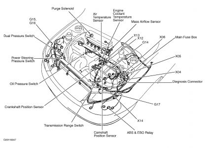 Dodge Intrepid Headlight Wiring Diagram together with Wiring Harness Covers furthermore Kia Rio 2002 Kia Rio Crankshaft Sensor also Audi A4 3 2 Serpentine Belt Diagram further Ignition Wiring Diagram For 2001 Kia Sportage. on kia sorento electrical wiring diagram