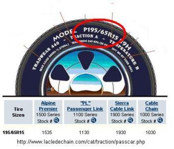 https://www.2carpros.com/forum/automotive_pictures/55316_tiresize_2.jpg