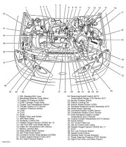2000 Ford E350 Fuse Diagram