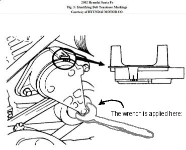 2010 toyota corolla s engine diagram serpentine belt set up electrical set up wiring diagram