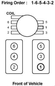 1997 s10 engine diagram 99 s10 engine diagram