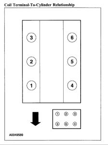https://www.2carpros.com/forum/automotive_pictures/561653_Firing_order_04_Explorer_40_1.jpg