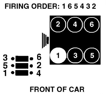 http://www.2carpros.com/forum/automotive_pictures/561653_Firing_order_91_38_1.jpg