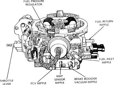 5 7 chevy engine troubleshooting mack engine