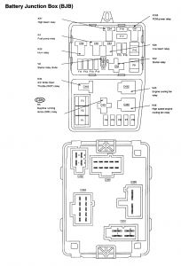 1999 cougar fuse diagram trusted schematics wiring diagrams u2022 rh bestbooksrichtreasures com 1999 mercury cougar fuse box layout 1999 mercury cougar fuse box layout