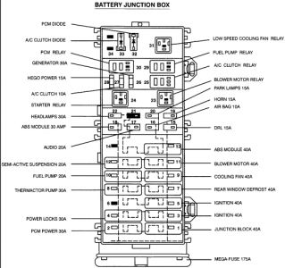97 Ford Taurus on fuse box diagram 99 lincoln town car