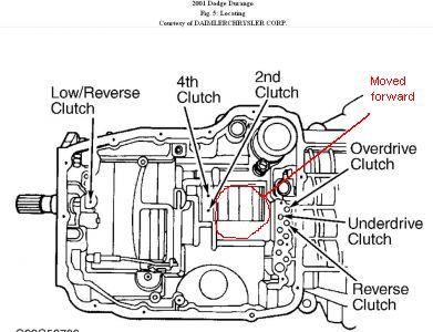 4L60E 4L65E likewise Chevrolet Blazer 1996 Chevy Blazer Vacuum Lines 2 likewise Ford Explorer Suspension Parts Diagrams further 4R44E also 2006 F350 Front Axle Parts Diagram. on transfer case diagrams