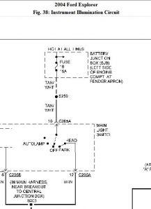 2004 ford explorer fuses my dash lights and tail lights. Black Bedroom Furniture Sets. Home Design Ideas