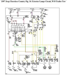 1997 jeep cherokee electrical problems electrical problem 1997 here s the exterior lights wiring schematic for your jeep i will send it full size to your e mail good luck and let me know if you need assistance to