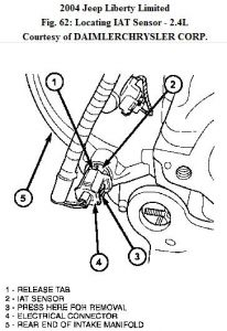 Wiring Diagrams For 2000 Jeep Wrangler Sport also Wiring Diagram 1998 Mitsubishi Eclipse Belt as well 1989 Jeep Wrangler Fuse Box Diagram additionally Where Is The Fuse Box 2003 Jeep Liberty further Ford Festiva Wiring Harness. on fuse box diagram for 2004 jeep grand cherokee laredo