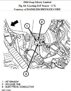 2004 jeep liberty location for iat sensor other category problem here s the location and removal procedure good luck btw thanks a lot for your donation any other question we will glad to answer it 2 4 liters engine