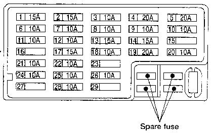 [ZSVE_7041]  1998 Nissan Altima Fusebox: Where Can I Get the Under Dash Fusebox... | 98 Altima Fuse Diagram |  | 2CarPros