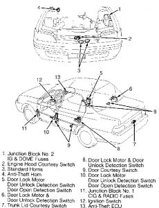 2007 Dodge Charger Fuse Panel Diagram in addition 2013 Dodge Charger Speaker Diagram furthermore Dodge Charger Fuse Box Cover moreover Chrysler 300 Fuse Box Diagram Cigarette Lighter besides  on 2006 dodge charger fuse box in trunk