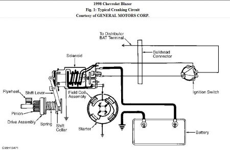 1985 Chevy Truck Starter Wiring Diagram on e trailer wiring