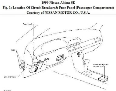 1999 altima fuse box 1999 wiring diagrams